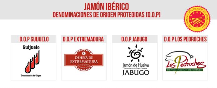 Denominaciones de origen jamon iberico